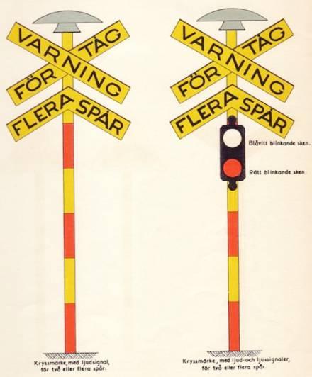 """""""Varning för tåg"""" mellan 1924 och 1960-talet. Skyltarna på bilden har både ljus- och ljudsignal."""